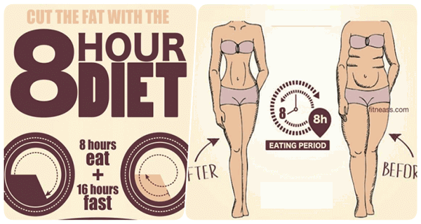 8-Hour Diet Plan