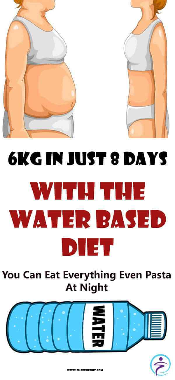 Lose Weight With Water Based Diet