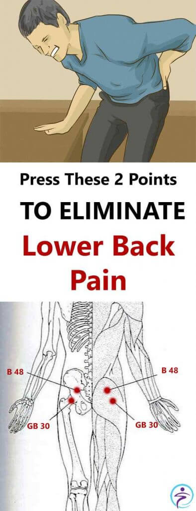 Press These 2 Points near Your Hips to Eliminate Lower Back Pain