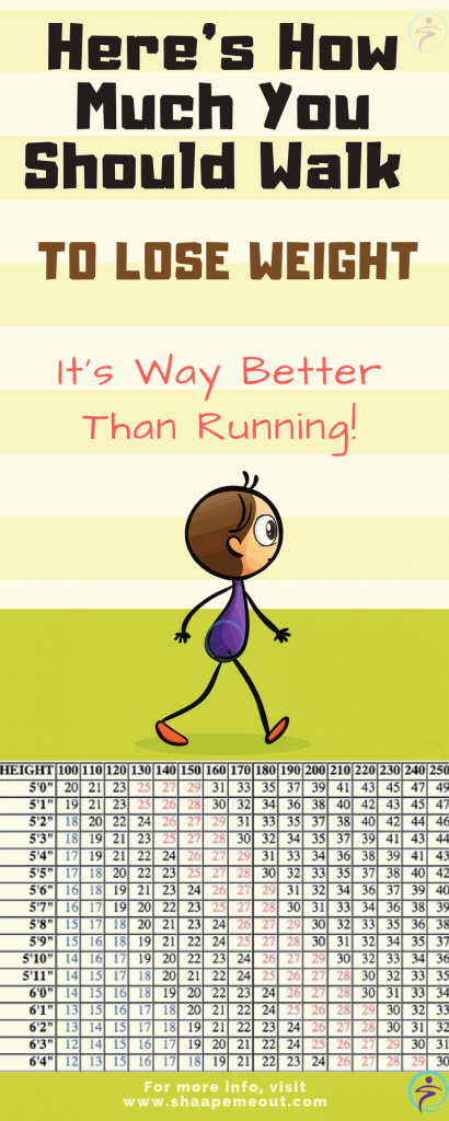 Your walking pace and your body weight have a big role in the way you lose weight.