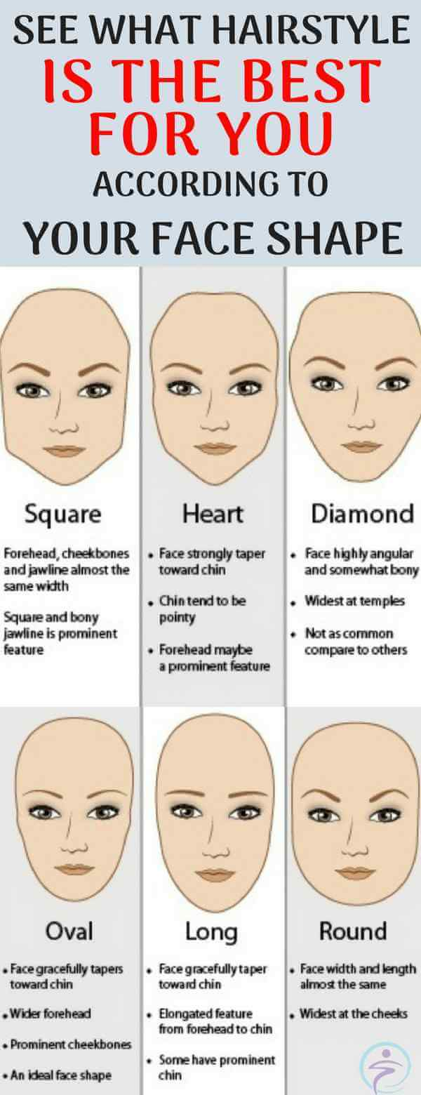 Your new hairstyle should minimize your bad facial features and promote your good facial features.